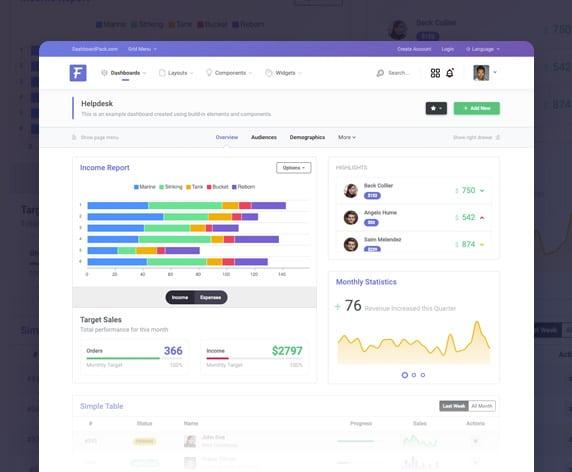 Fiori Bootstrap 4 Admin Theme PRO - DashboardPack