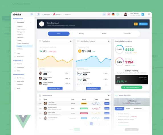 ArchitectUI Dashboard Vue PRO - DashboardPack