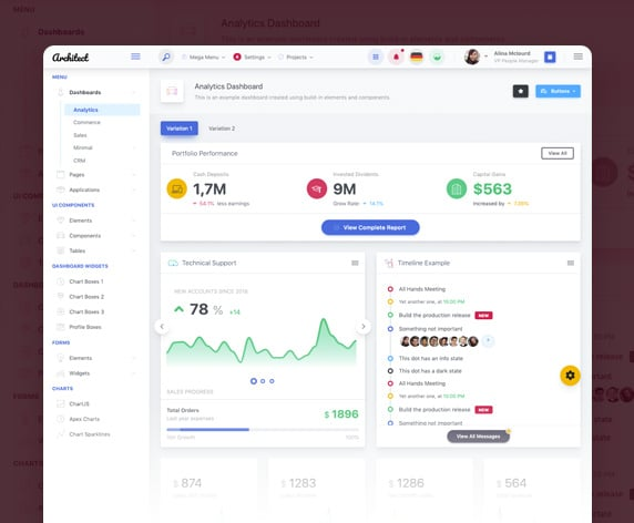 ArchitectUI Angular 9 Dashboard PRO