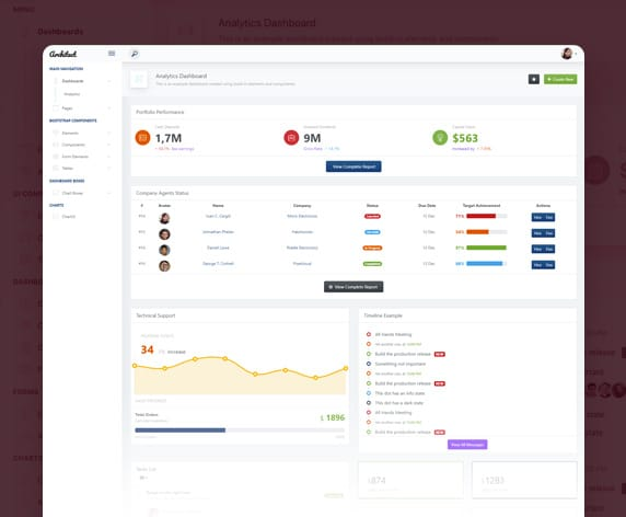 ArchitectUI Angular 7 Dashboard Free
