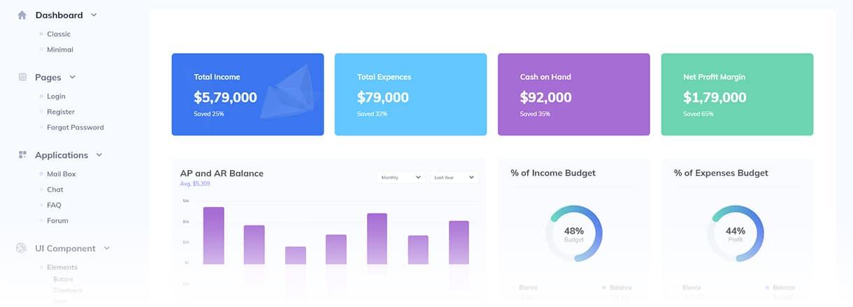 Finance SaaS Dashboard